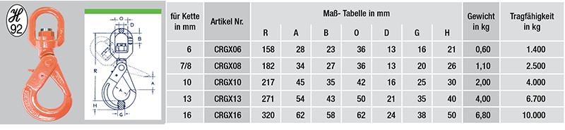 CRGX06-tabelle