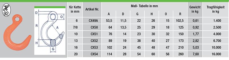 CX49A-tabelle