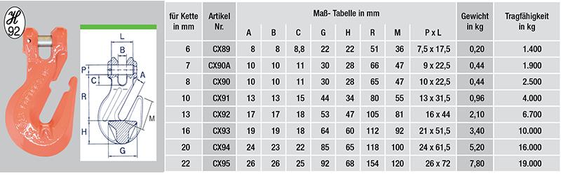 CX89-tabelle