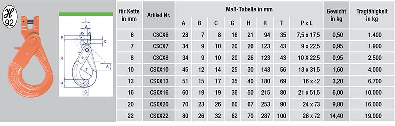 CSCX6-tabelle