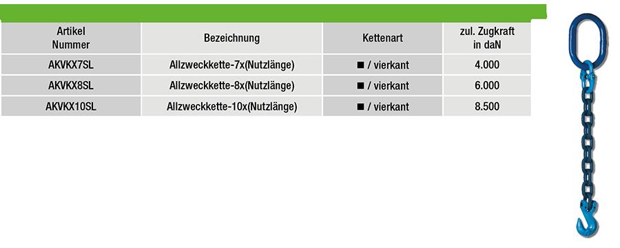 AKVKX7SL-tabelle