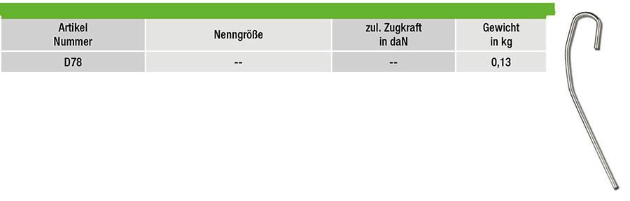 D78-tabelle