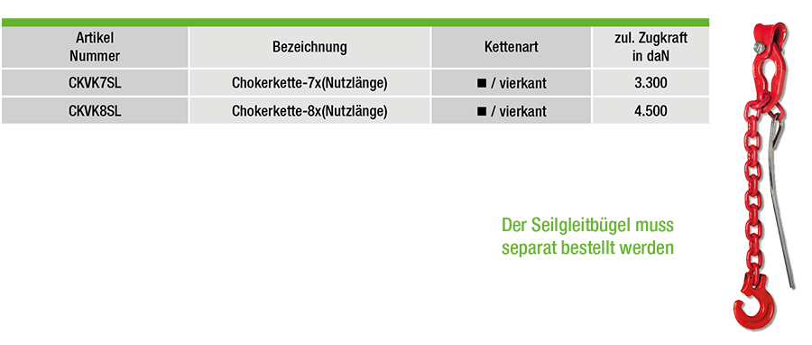 CKVK7SL-tabelle