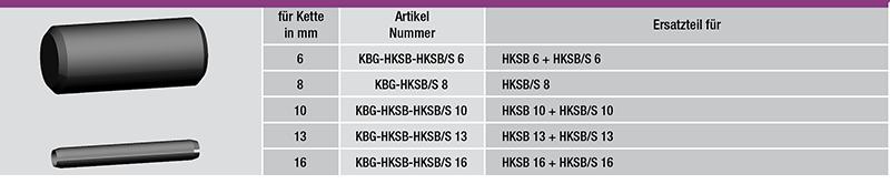 KBG_Kuppelbolzen-tabelle2