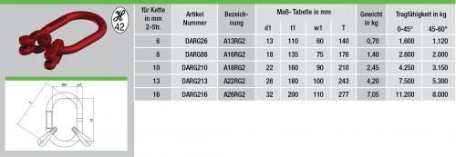 Aufhaengekopf-mit-Ringgabel-fuer-2-straengige-Anschlagketten-tabelle
