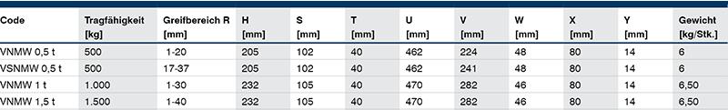 VNMW-VertikalHebeklemmen-tabelle