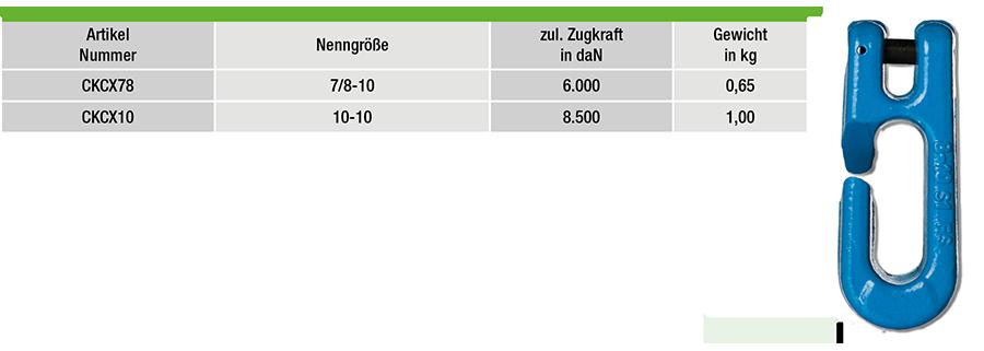CKCX78-tabelle