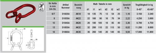 Aufhaengekopf-mit-Flachstelle-tabelle
