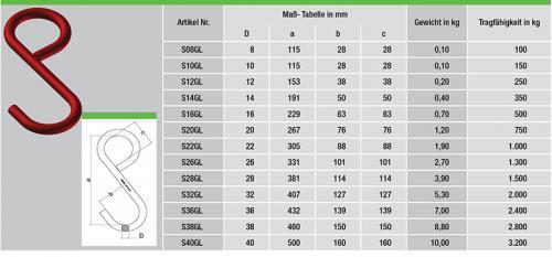 Hochfeste-S-Haken-geschlossene-Form-lange-Ausfuehrung-tabelle