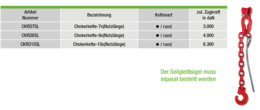 CKRD7SL-tabelle