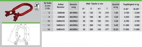 Aufhaengekopf-mit-Ringgabel-fuer-3-und-4-straengige-Anschlagketten-tabelle