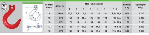 C69A-tabelle