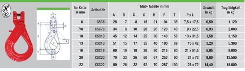 CSC6-tabelle