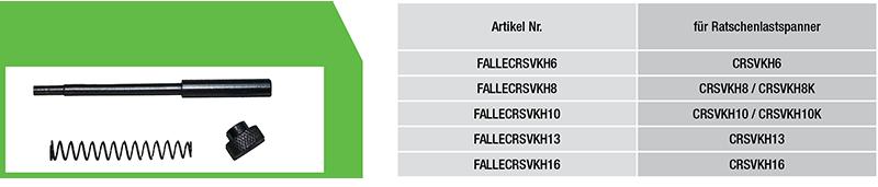 Ersatzteil-Sicherungsfalle-fuer-Verkuerzungshaken-vom-Ratschenlastspanner-tabelle